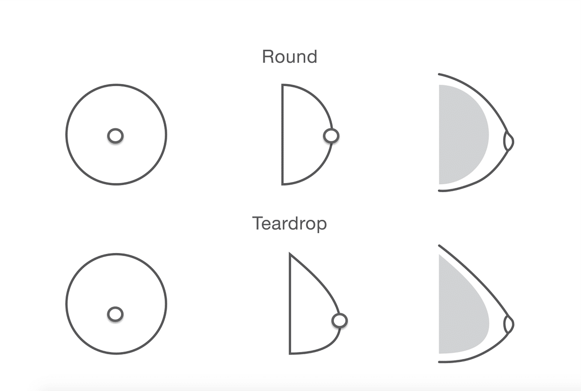 Round Vs Teardrop Implants Cosmeditour